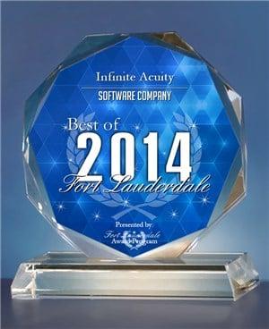 best-2014